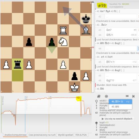 szachy_szybkie_niedoczas